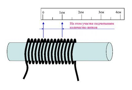 Линейное измерение диаметра провода
