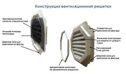 Устройство решетки с обратным клапаном