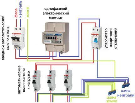Типовая схема ввода однофазного электропитания