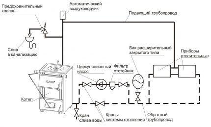 Схема подключения мембранного бака