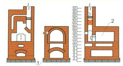 Схема печи в разрезе