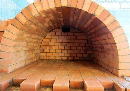 Строительство пода для русской печи