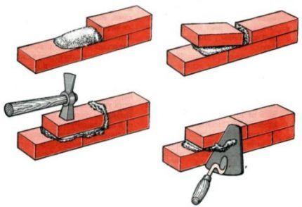 Техника кирпичной кладки
