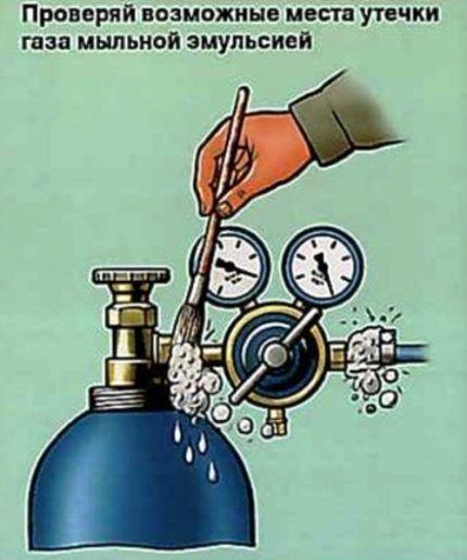Проверка отсутствия протечек газа