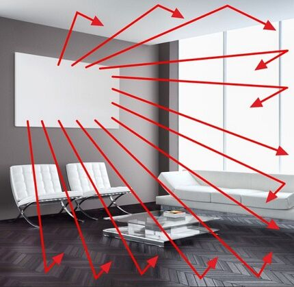 Схема действия инфракраных тепловых волн