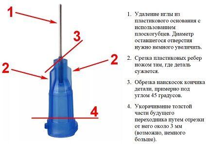 Схема действий при изготовлении переходника