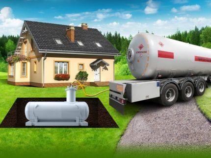 Газгольдер и машина для заправки