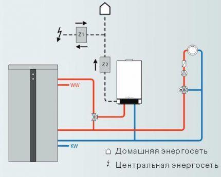 Схема работы котла с генератором