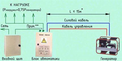 Схема автоматического запуска