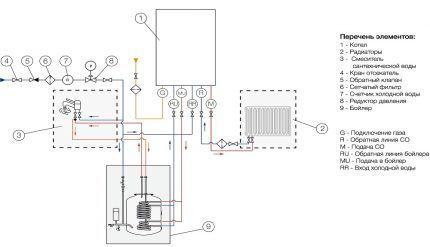 Схема подключения двухконтурного котла к БКН