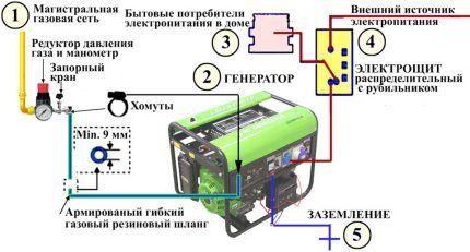 Заземление бензогенератора