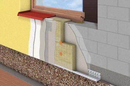 Схема наружного утерпления стен