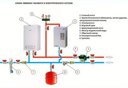 Параллельное подключение газового и электро- котлов