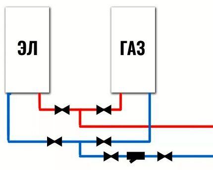 Упрощенная схема отопления с электрическим и газовым котлом