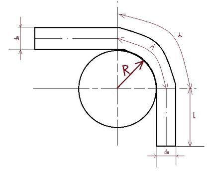 Изображение изгиба кабеля