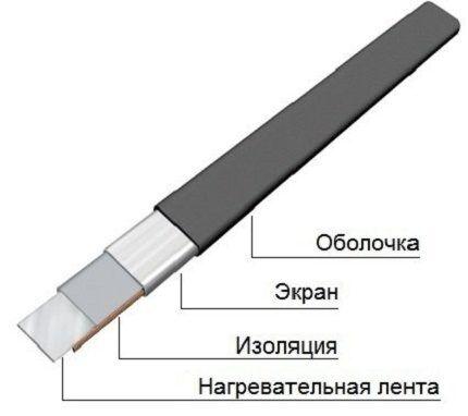 Плоский резистивный кабель