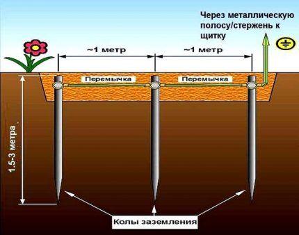 Схема заземления газовой колонки классический треугольник