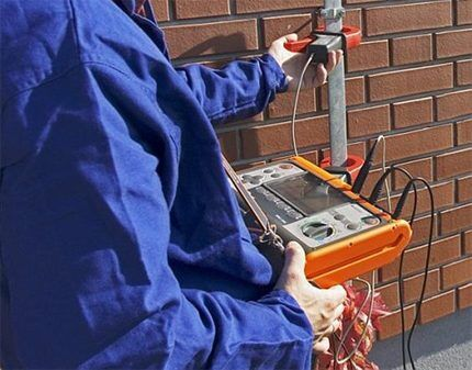 Лабораторная проверка устройства заземления котла