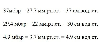 Таблица для перевода физических единиц