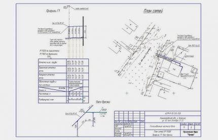 План газификации