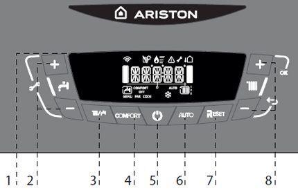 Раскладка пульта управления газового котла Аристон
