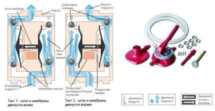 Схема ручного мембранного насоса