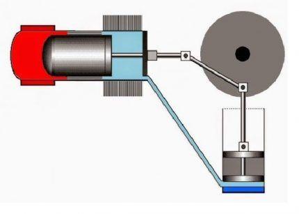 Схема устройства двигателя Стирлинга