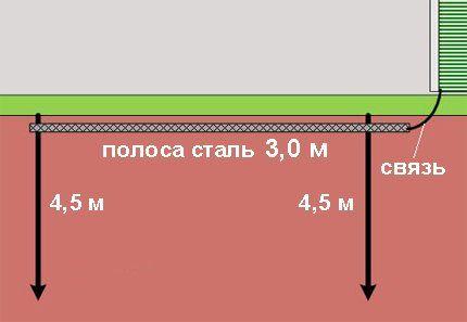 Схема заземления газового котла на два штыря-электрода