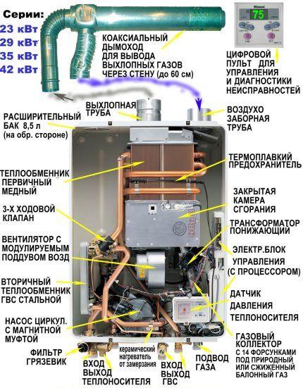Устройство энергозависимого котла