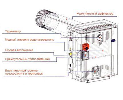 Устройство энергонезависимого котла