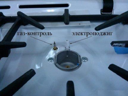 Система газ-контроль