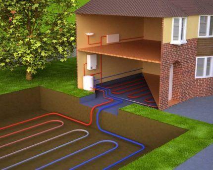 Пример альтернативных источников тепла в доме