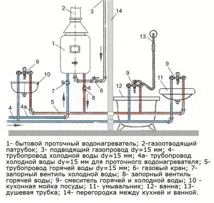 Схема обвязки газовой колонки