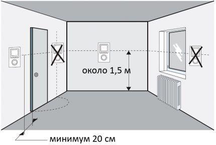 Размещение комнатного термостата
