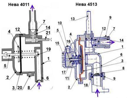 Конструкция водяного редуктора колонки Нева