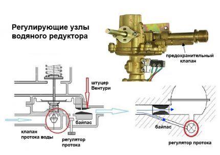Система регуляции водяного узла колонки