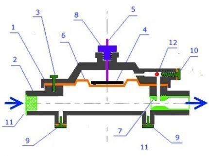 Устройство водного узла