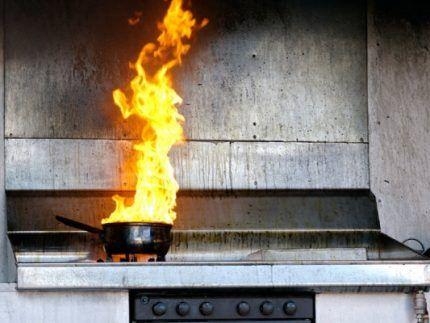 Сковородка горит