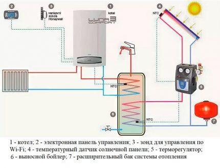Схема отопления с настенным котлом Бакси