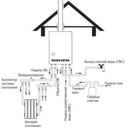 Монтажная схема для настенного котла