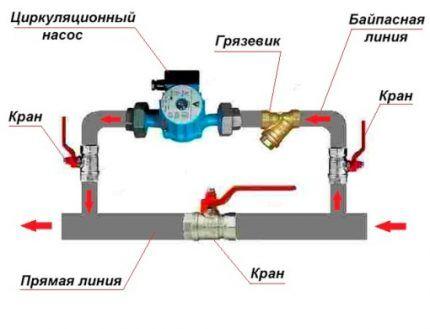 Циркуляционный насос через байпас