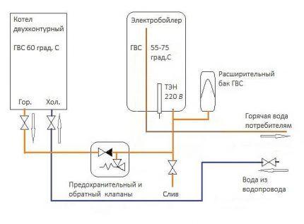 Подключение электробойлера к двухконтурному котлу