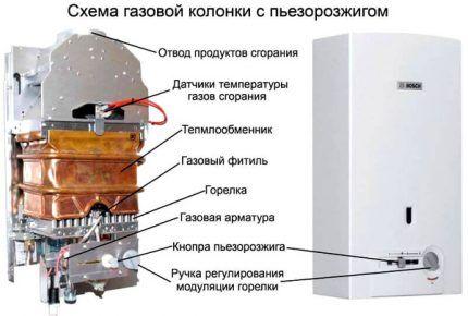 Газовая колонка с пьезоподжигом