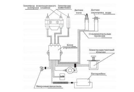 Датчики безопасности газовой колонки