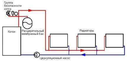 Схема принудительной циркуляции теплоносителя
