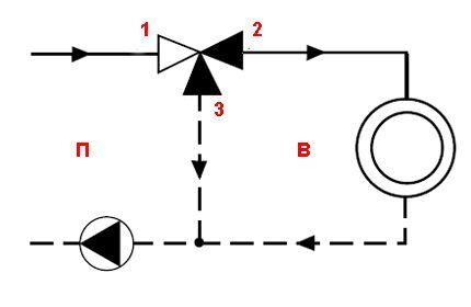 Схема переключающего принципа работы клапана
