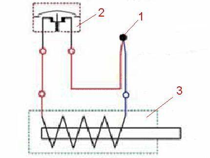 Схема узла газовой колонки с термопарой