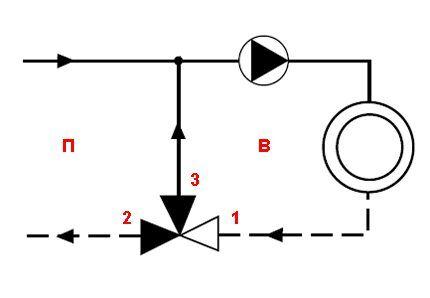 Смесительная функция клапана - схема