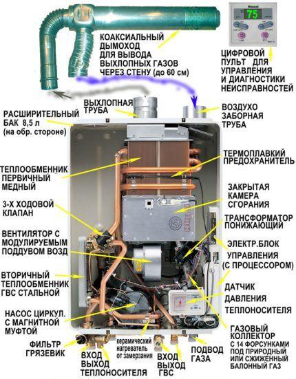 Схема колонки Вектор