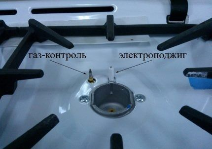 Газ-контроль на плите